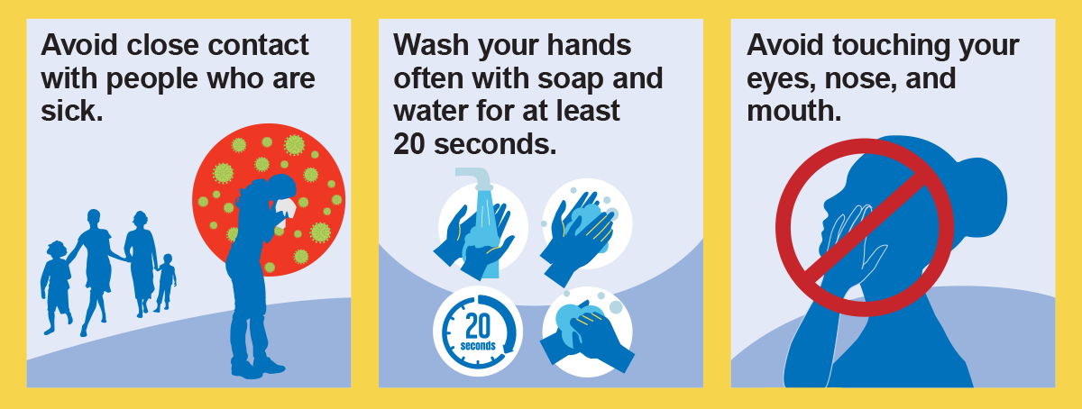 Avoid people who are sick, wash your hands with soap and water for at least 20 seconds, avoid touching your eyes and mouth.