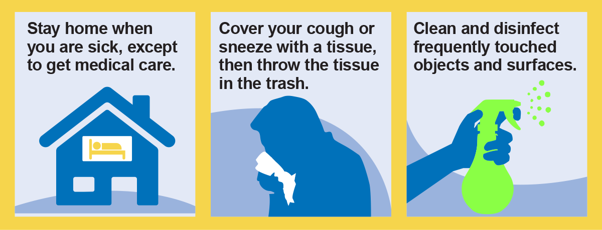 Stay home when you are sick except to get medical care; cover your coughs and sneezes with a tissue, then throw the tissue away; clean and disinfect often touched surfaces frequently.